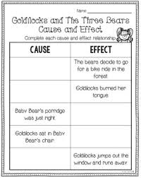 goldilocks compare contrast by primarily speaking by aimee salazar