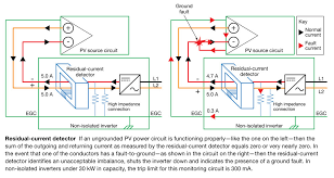 ungrounded pv power systems in the nec page 3 of 12 solarpro