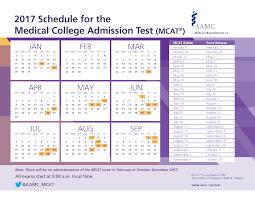 mcat study guide pdf allopathic medicine health professions advising