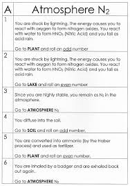 100 free science worksheets the nitrogen cycle game science