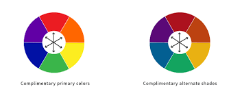 what colors make yellow color theory for sign up form design email marketing tips