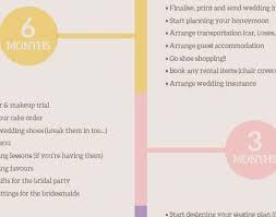 how to start planning a wedding wedding chic help planning a wedding help with planning your