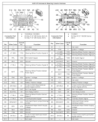 gmc yukon stereo wiring diagram with example pictures 5137
