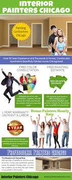 Estimate Cost To Paint House Interior by How Much Does It Cost To Paint A Room Professionally Pristine