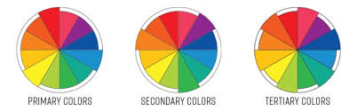 color wheel schemes color wheel basics how to pick color schemes for the home front