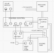 3 wire submersible pump wiring diagram wiring diagram for wire