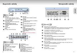 samsung dvd m405 user manual