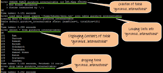 Create External Table Hive Hive Create Alter U0026 Drop Table
