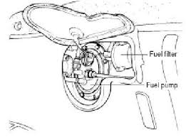 2004 hyundai sonata fuel filter 2005 hyundai sonata fuel wiring diagram wiring diagram