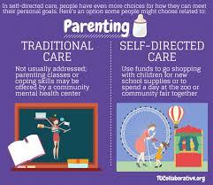 parenting psychiatric disabilities temple university community