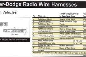 dodge ram 1500 headlight wiring diagram likewise 2001 dodge ram