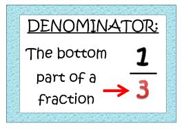 fraction numerator and denominator posters by waterscw teaching