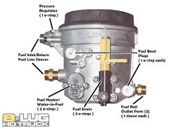 e99 7 3 fuel pressure issue page 3 ford truck enthusiasts forums