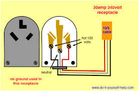 220 plug wiring diagram wiring diagrams