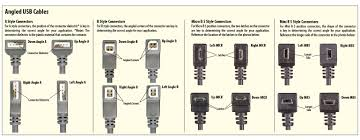 usb 2 0 3 0 3 1 connectors pinouts new micro usb wire diagram