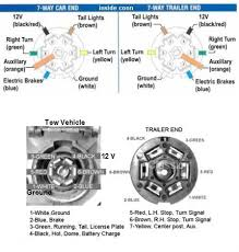 keystone rv wiring diagram wiring diagram and schematic design