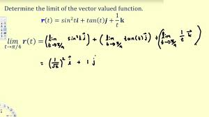how do you sketch level curves of multivariable functions vector