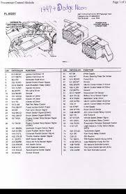 neon pcm wiring diagram 2000 wiring diagrams instruction