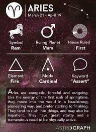 astrograph aries zodiac sign learning astrology