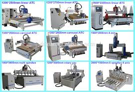 wood sculpting machine 4th axis cnc router taiwan sculpture wood carving cnc router