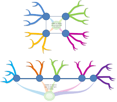 Mind Map Examples Mind Map Hidden Branches Png