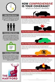 lexus for sale sydney gumtree how comprehensive is your coverage infographic car and motor