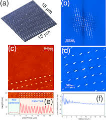 ge si e auto a afm image z scale 25 nm of a fib patterned si 001 substrate