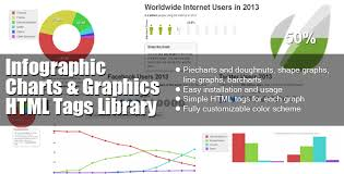 html design graph infographic charts and graphics html tags library coding dude