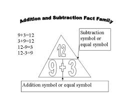 addition addition fact family worksheets 2nd grade free math