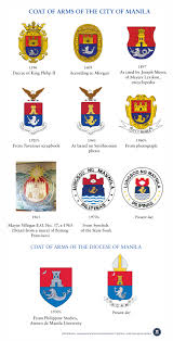 History Of The Filipino Flag The Ancient Archipelagic Ultramar Symbol Of Manila The