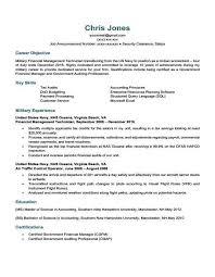 cover letter spacing rules resume indentation cover letter for