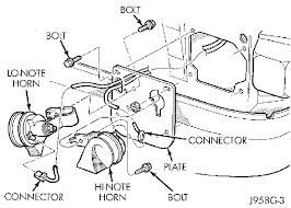 location of the horn on a 1996 dodge ram 1500 van