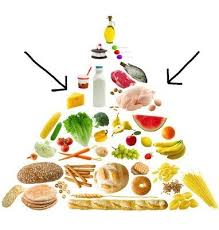 17 best the adhd food fix images on pinterest adhd diet add