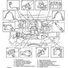 2000 jaguar engine diagram 2000 wiring diagrams instruction
