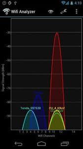 wifi analyzer android android wifi analyzer linux journal
