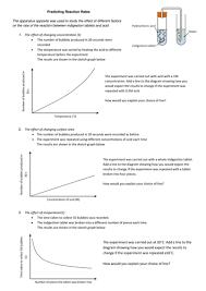 rates of reaction worksheet worksheets reaction rates worksheet