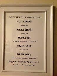 8 year wedding anniversary gift cool 8 year wedding anniversary gift for husband my