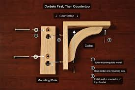 Under Counter Corbels Corbels For Countertops And Shelves Oak Concave 10 Millwork