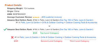 selling products on amazon 10 rules to finding a winner amz ninja