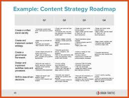 content strategy template content strategy distribution frequency