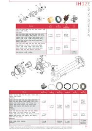 case ih 845 wiring harness what to look for when buying case ih