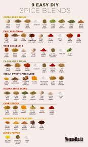 9 easy homemade spice blends infographic homemade spice blends