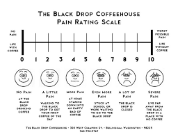 40 best tattoo pain chart images on pinterest bhs charts and faces