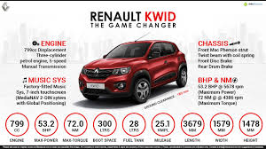 renault kwid 800cc price renault kwid gathers 1 25 lakh bookings since launch cars