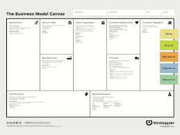 Best Resume Templates On Canva by Business Model Canvas Template Cyberuse