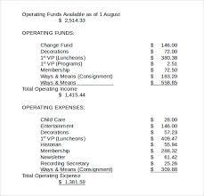 treasurer s report agm template treasurer report template top free resume sles writing