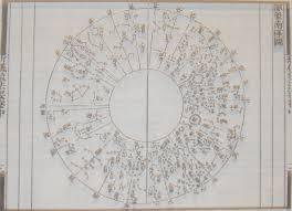 Map Of The Stars Historiana