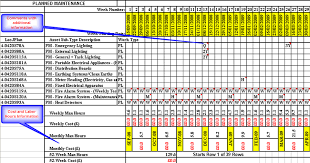 ppm schedule template excel schedule template free