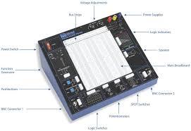 global specialties pb 503c portable analog u0026 digital design