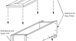 to build a small planter box parr lumber